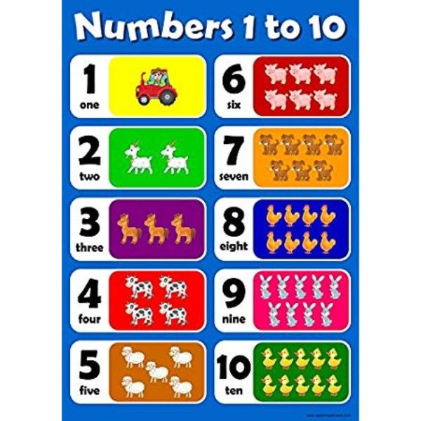 Longhorn charts Numbers 1-10 [Approved]