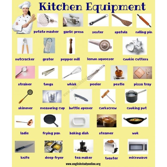 Longhorn charts: Utensils Use At Home [Approved]